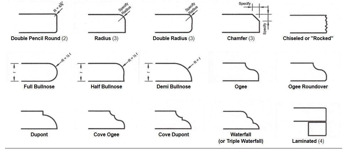 3 4 Demi Granite Edge Granite Edge Profiles Rolling Stone
